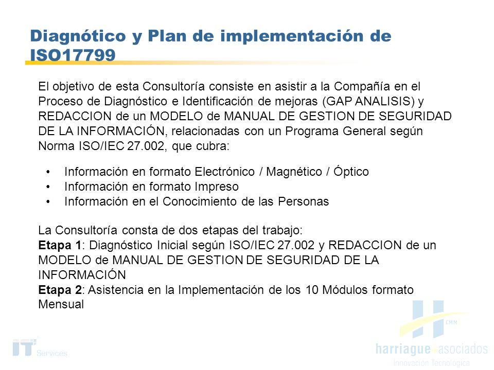Diagnótico y Plan de implementación de ISO17799 Información en formato Electrónico / Magnético / Óptico Información en formato Impreso Información en