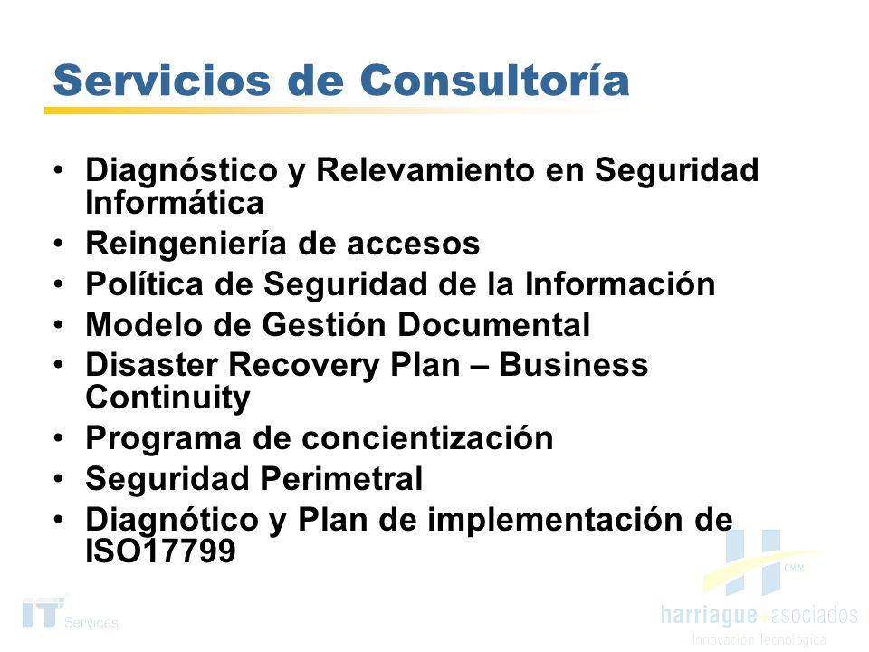 Servicios de Consultoría Diagnóstico y Relevamiento en Seguridad Informática Reingeniería de accesos Política de Seguridad de la Información Modelo de