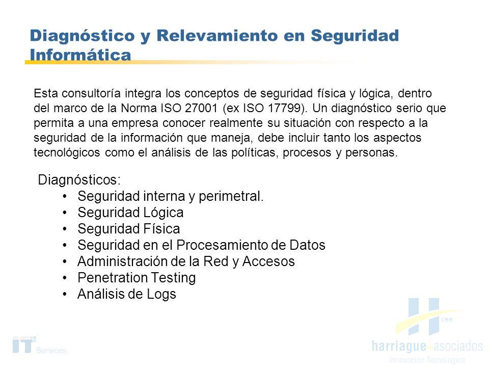 Diagnóstico y Relevamiento en Seguridad Informática Diagnósticos: Seguridad interna y perimetral. Seguridad Lógica Seguridad Física Seguridad en el Pr