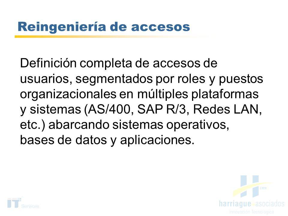 Reingeniería de accesos Definición completa de accesos de usuarios, segmentados por roles y puestos organizacionales en múltiples plataformas y sistem