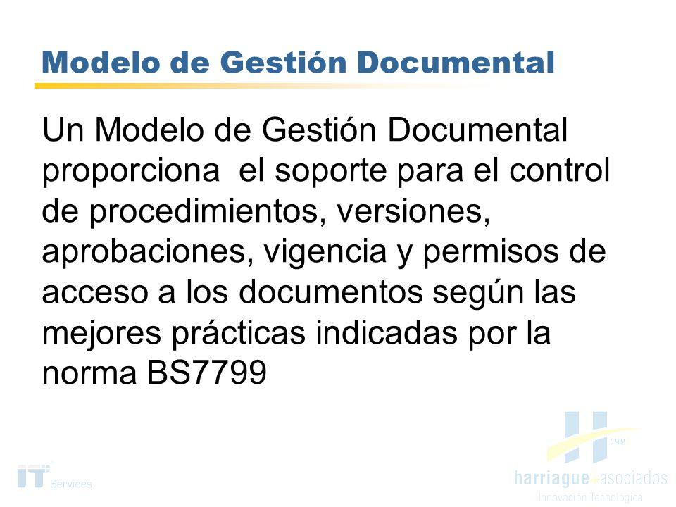 Modelo de Gestión Documental Un Modelo de Gestión Documental proporciona el soporte para el control de procedimientos, versiones, aprobaciones, vigenc