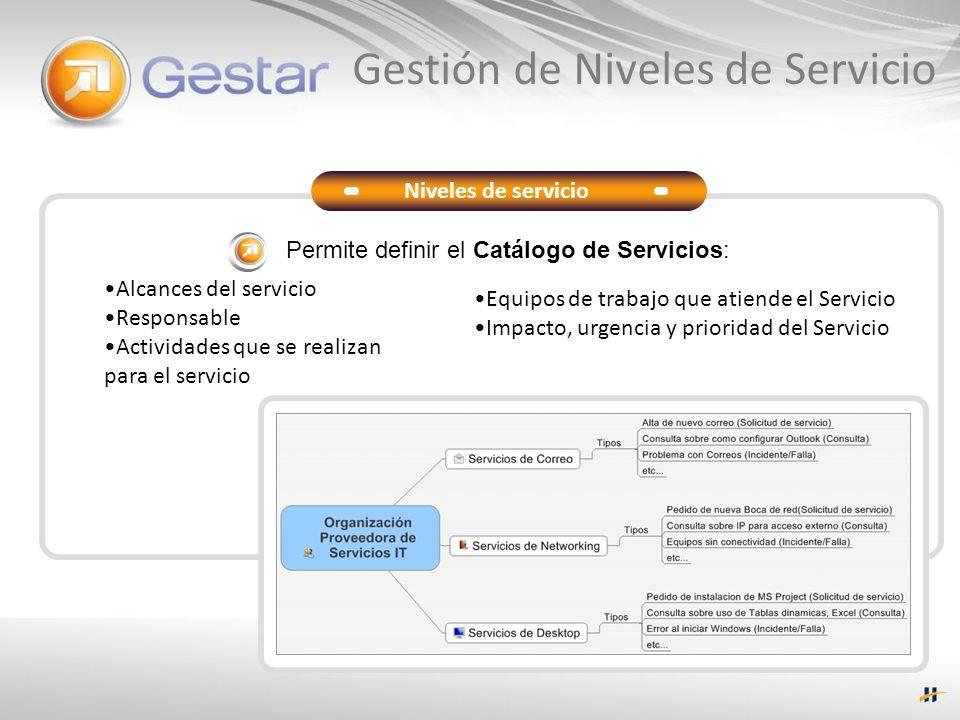 Gestión de Niveles de Servicio Alcances del servicio Responsable Actividades que se realizan para el servicio Permite definir el Catálogo de Servicios