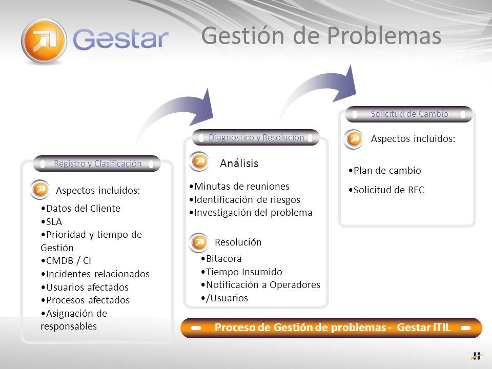 Gestión de Problemas Registro y Clasificación Análisis Diagnóstico y Resolución Solicitud de Cambio Aspectos incluidos: Datos del Cliente SLA Priorida