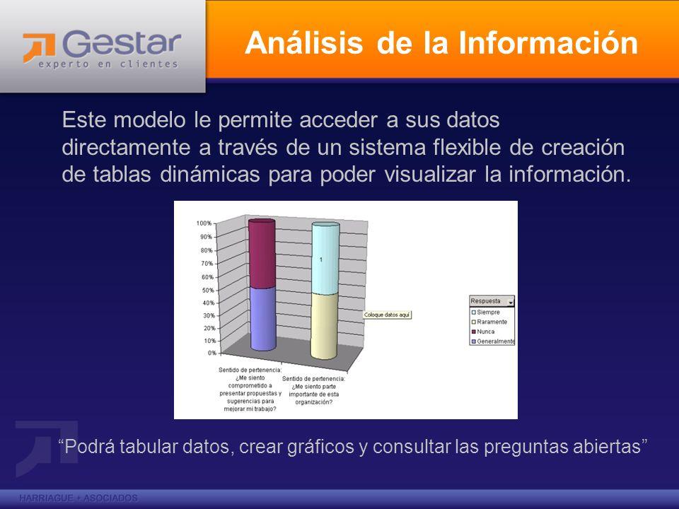 Este modelo le permite acceder a sus datos directamente a través de un sistema flexible de creación de tablas dinámicas para poder visualizar la información.