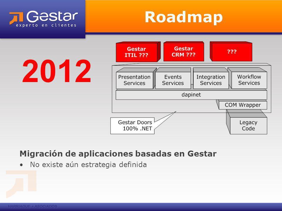 Roadmap Migración de aplicaciones basadas en Gestar No existe aún estrategia definida 2012