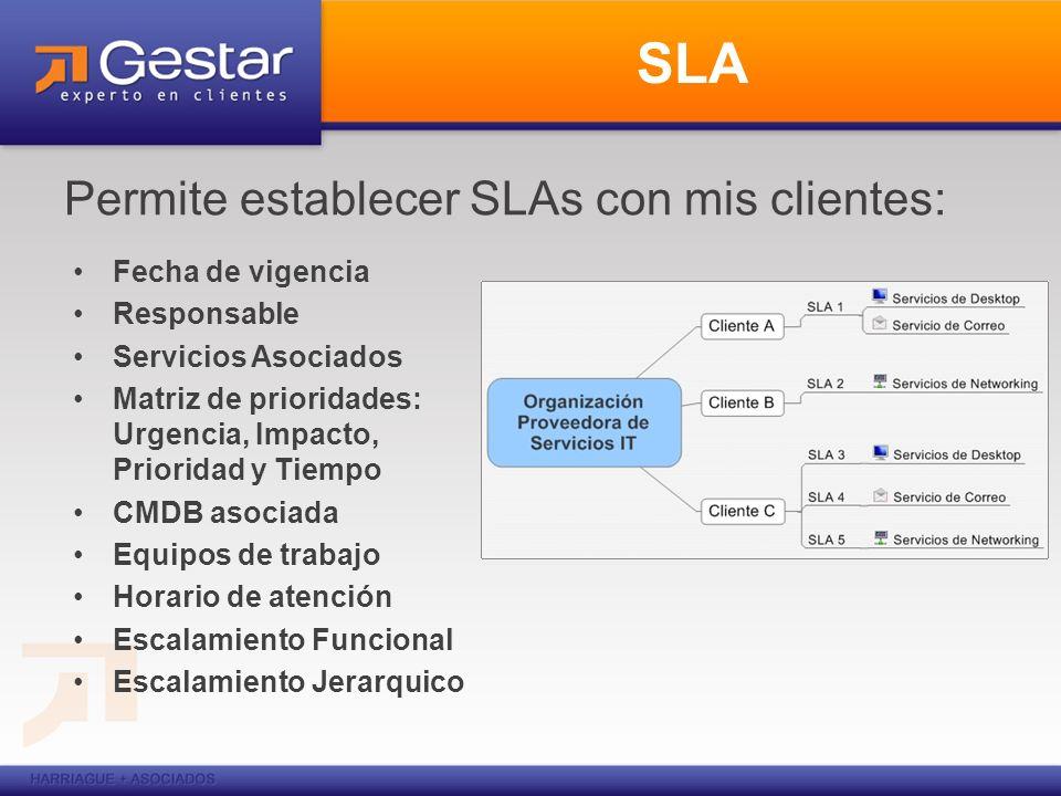SLA Permite establecer SLAs con mis clientes: Fecha de vigencia Responsable Servicios Asociados Matriz de prioridades: Urgencia, Impacto, Prioridad y