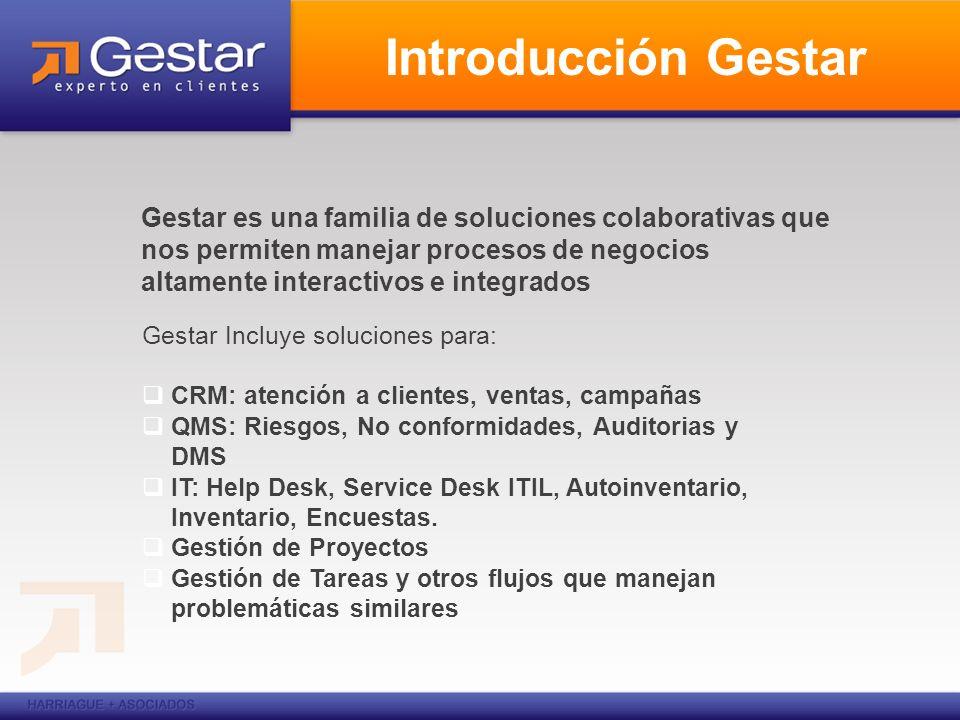 Introducción Gestar Gestar es una familia de soluciones colaborativas que nos permiten manejar procesos de negocios altamente interactivos e integrado