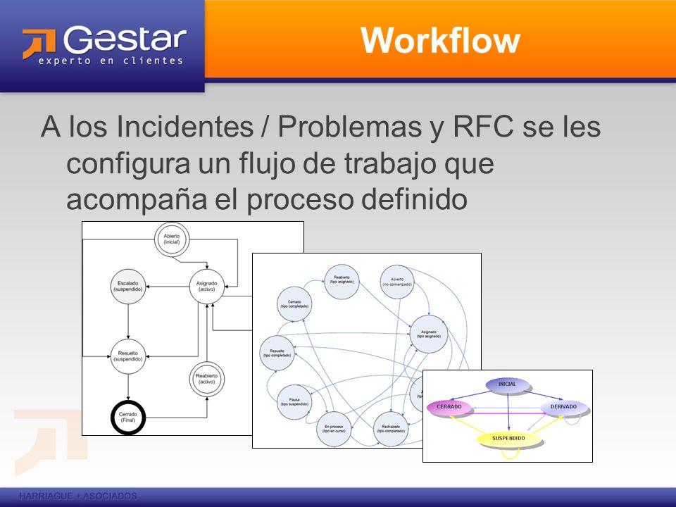 Workflow A los Incidentes / Problemas y RFC se les configura un flujo de trabajo que acompaña el proceso definido