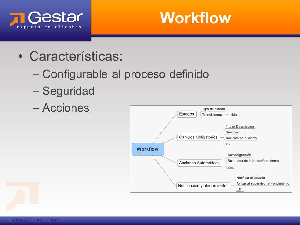 Workflow Características: –Configurable al proceso definido –Seguridad –Acciones