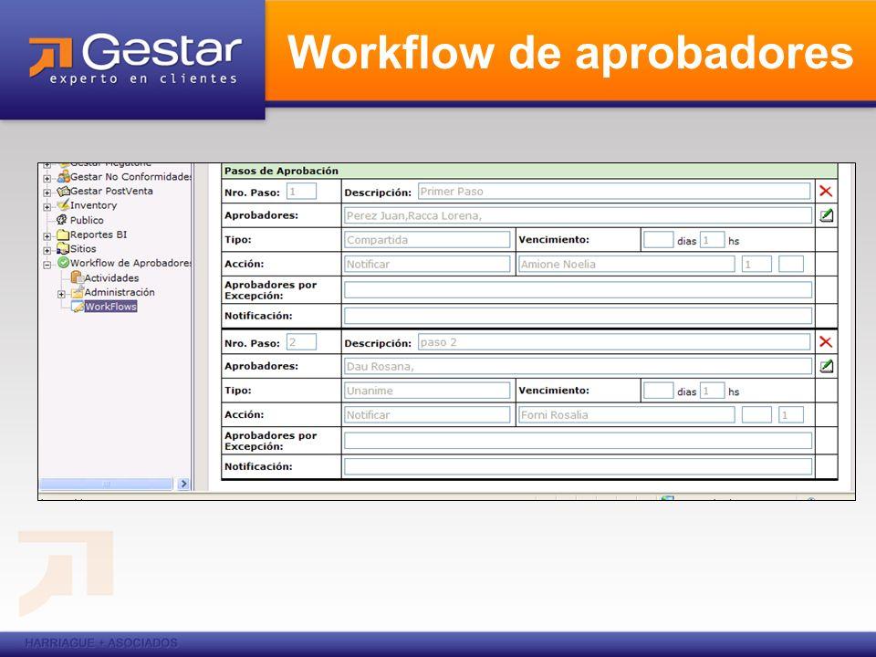 Workflow de aprobadores