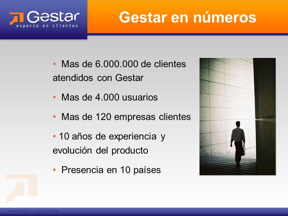 Mas de 6.000.000 de clientes atendidos con Gestar Mas de 4.000 usuarios Mas de 120 empresas clientes 10 años de experiencia y evolución del producto P