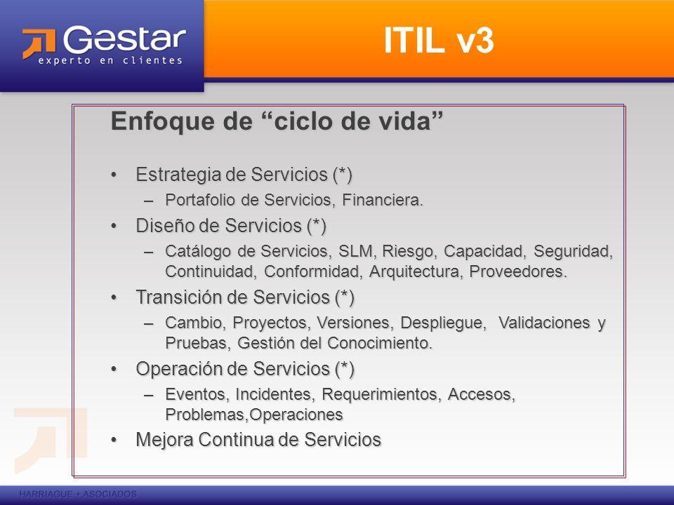 ITIL v3 Enfoque de ciclo de vida Estrategia de Servicios (*)Estrategia de Servicios (*) –Portafolio de Servicios, Financiera. Diseño de Servicios (*)D