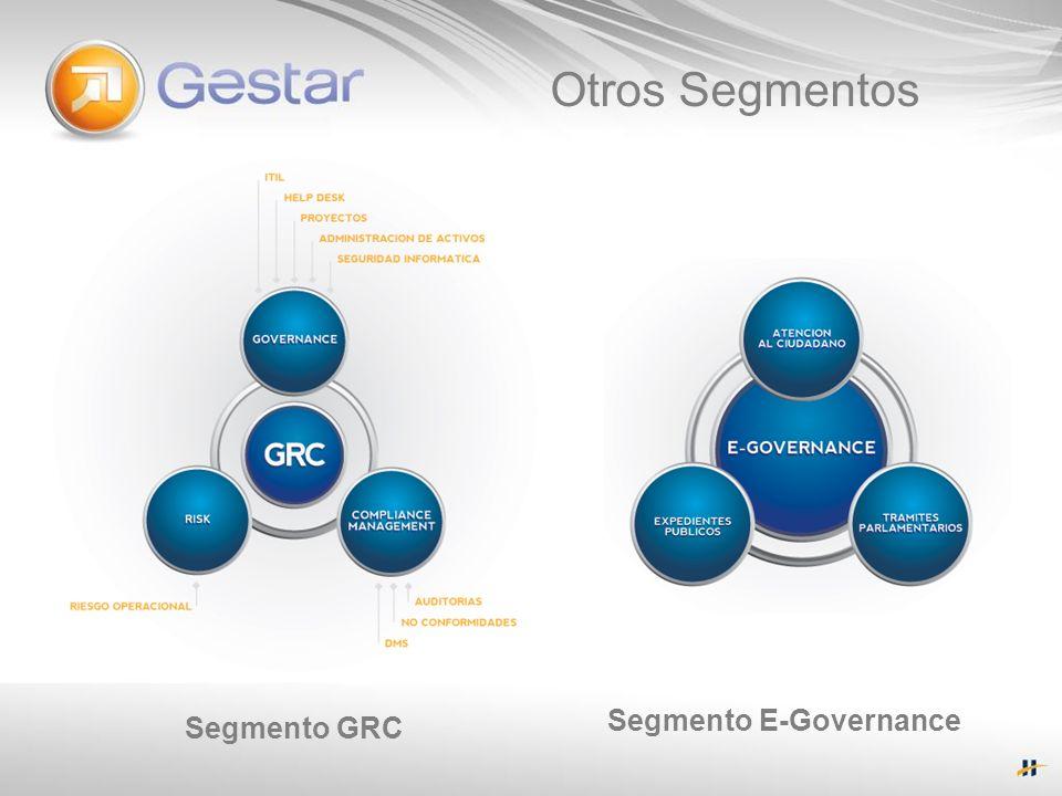 Segmento E-Governance Otros Segmentos Segmento GRC