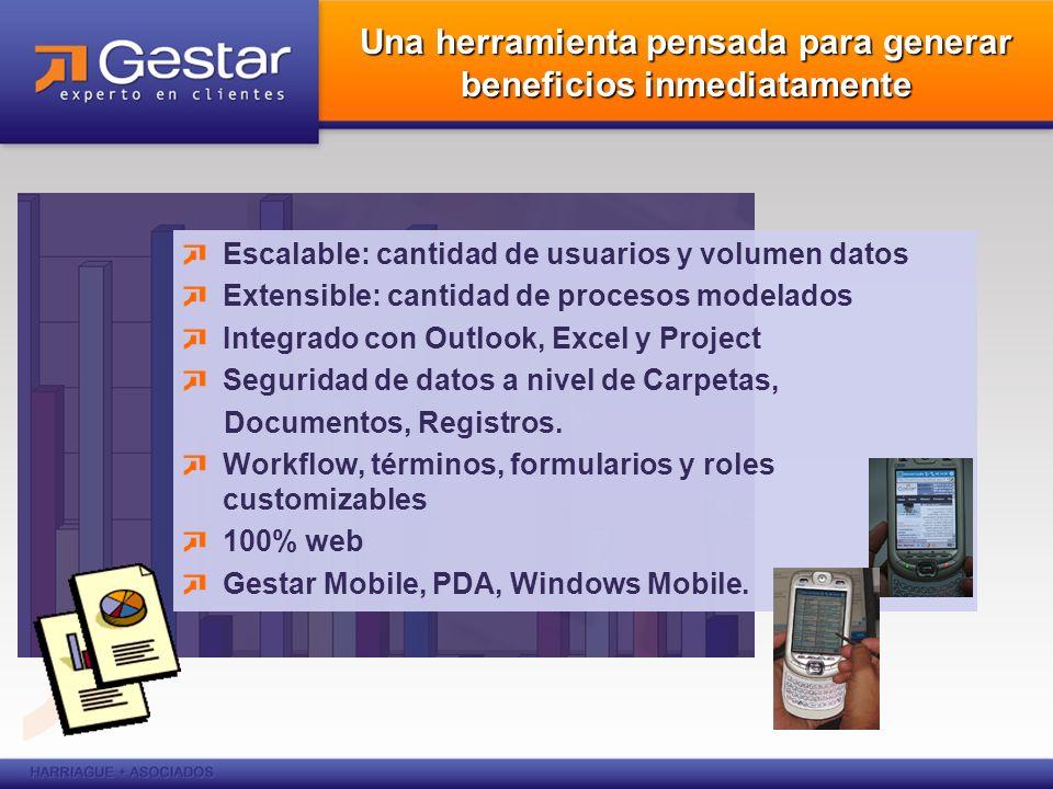 Gestar Visión Integral Gestar es un producto que expande el marco de referencia del cliente y del proveedor y los convierte en socios.