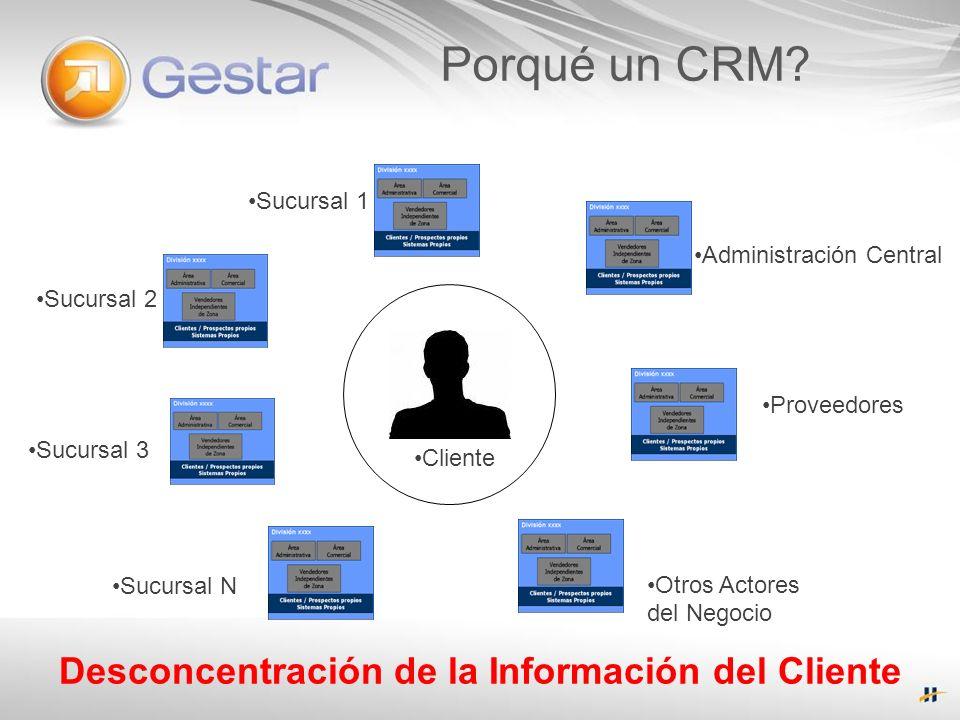 Porqué un CRM? Sucursal 1 Sucursal 2 Sucursal 3 Sucursal N Administración Central Cliente Otros Actores del Negocio Proveedores Desconcentración de la