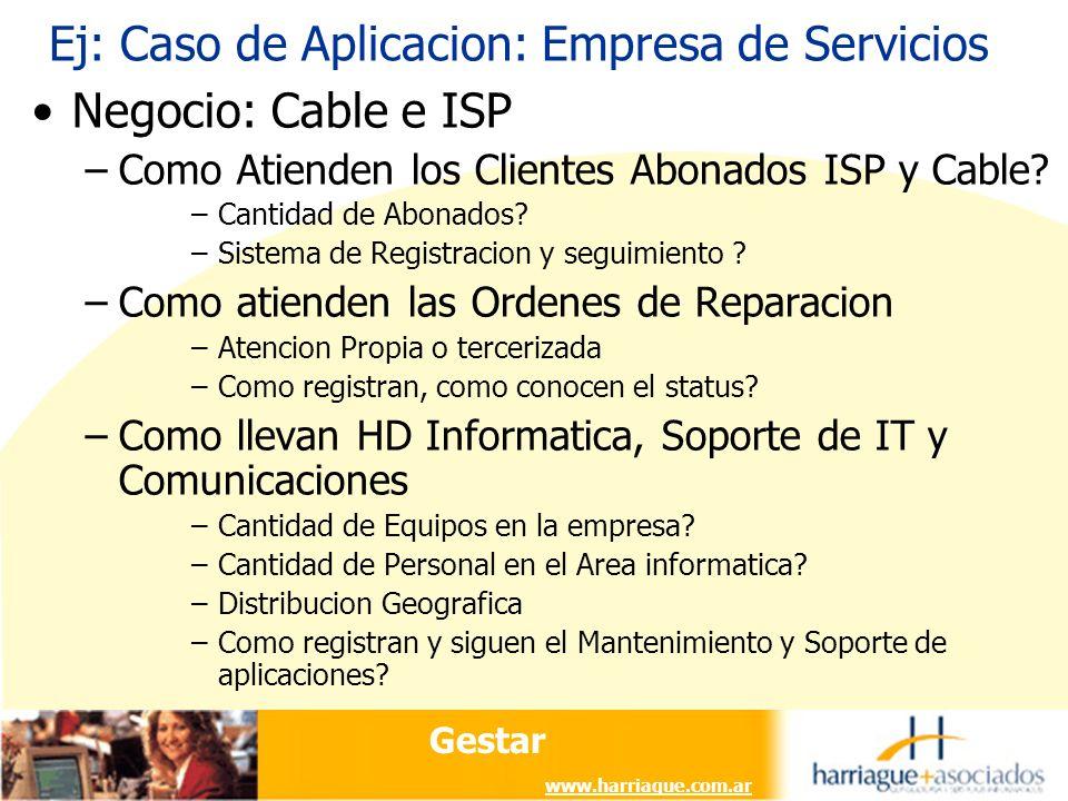 Gestar www.harriague.com.ar Ej: Caso de Aplicacion: Empresa de Servicios Negocio: Cable e ISP –Como Atienden los Clientes Abonados ISP y Cable.