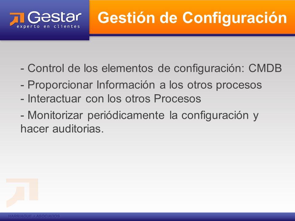 Gestión de Configuración - Control de los elementos de configuración: CMDB - Proporcionar Información a los otros procesos - Interactuar con los otros