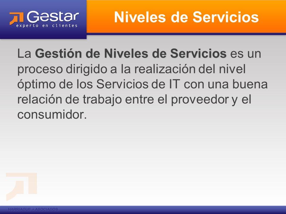 Niveles de Servicios Gestión de Niveles de Servicios La Gestión de Niveles de Servicios es un proceso dirigido a la realización del nivel óptimo de lo