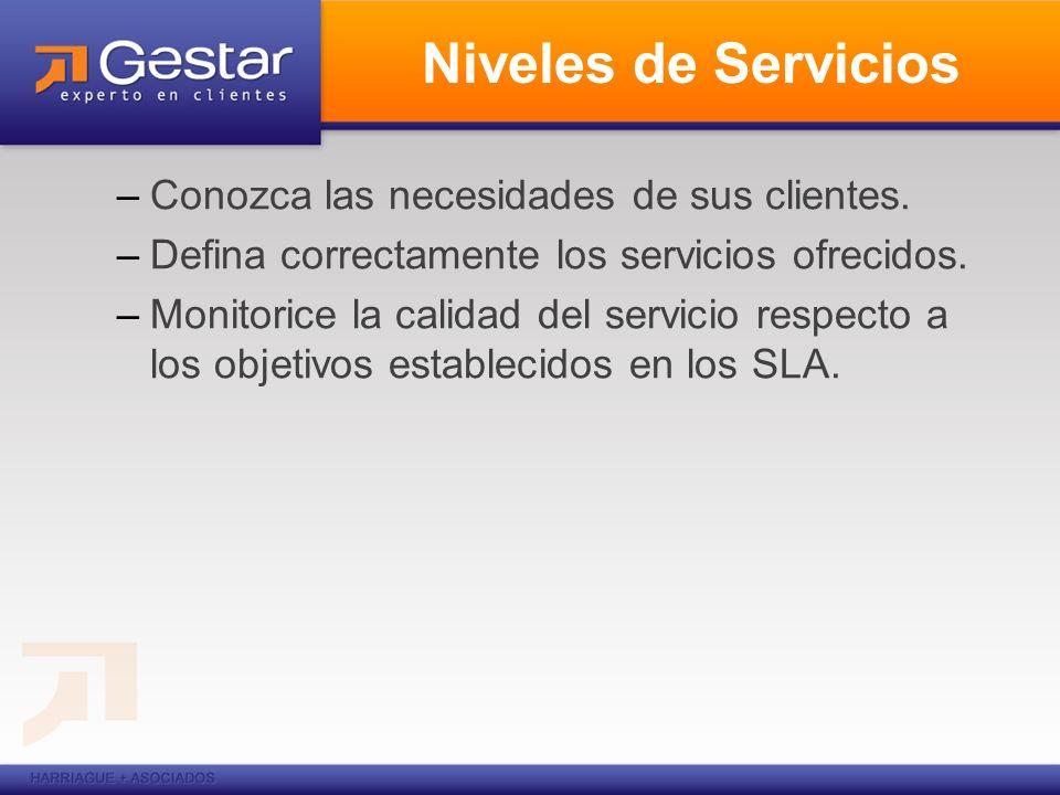 Niveles de Servicios –Conozca las necesidades de sus clientes. –Defina correctamente los servicios ofrecidos. –Monitorice la calidad del servicio resp
