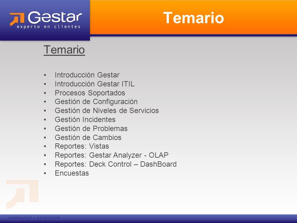 Temario Introducción Gestar Introducción Gestar ITIL Procesos Soportados Gestión de Configuración Gestión de Niveles de Servicios Gestión Incidentes G