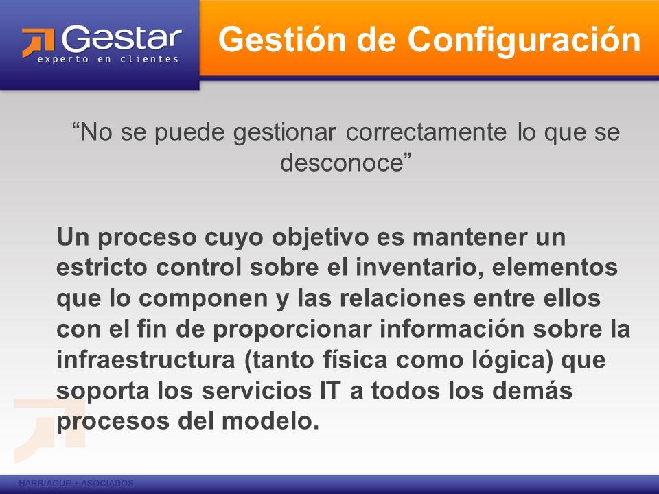 Gestión de Configuración - Control de los elementos de configuración: CMDB - Proporcionar Información a los otros procesos - Interactuar con los otros Procesos - Monitorizar periódicamente la configuración y hacer auditorias.