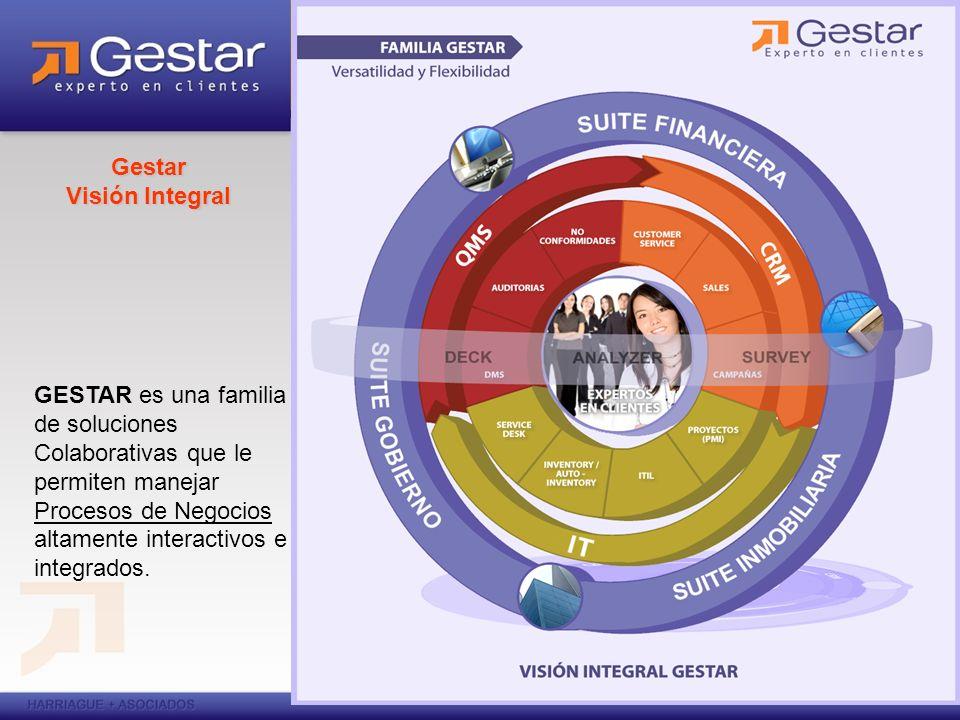 Gestar Visión Integral GESTAR es una familia de soluciones Colaborativas que le permiten manejar Procesos de Negocios altamente interactivos e integrados.