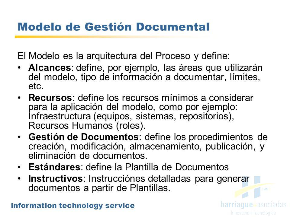 information technology service Plan de Documentación Objetivo El Plan de Documentación define el proceso de implementación del Modelo, en el se indica las etapas (relevar, validar, documentar y publicar) en las que se divide, los roles y responsables, así como las fechas de compromiso de cada actividad.