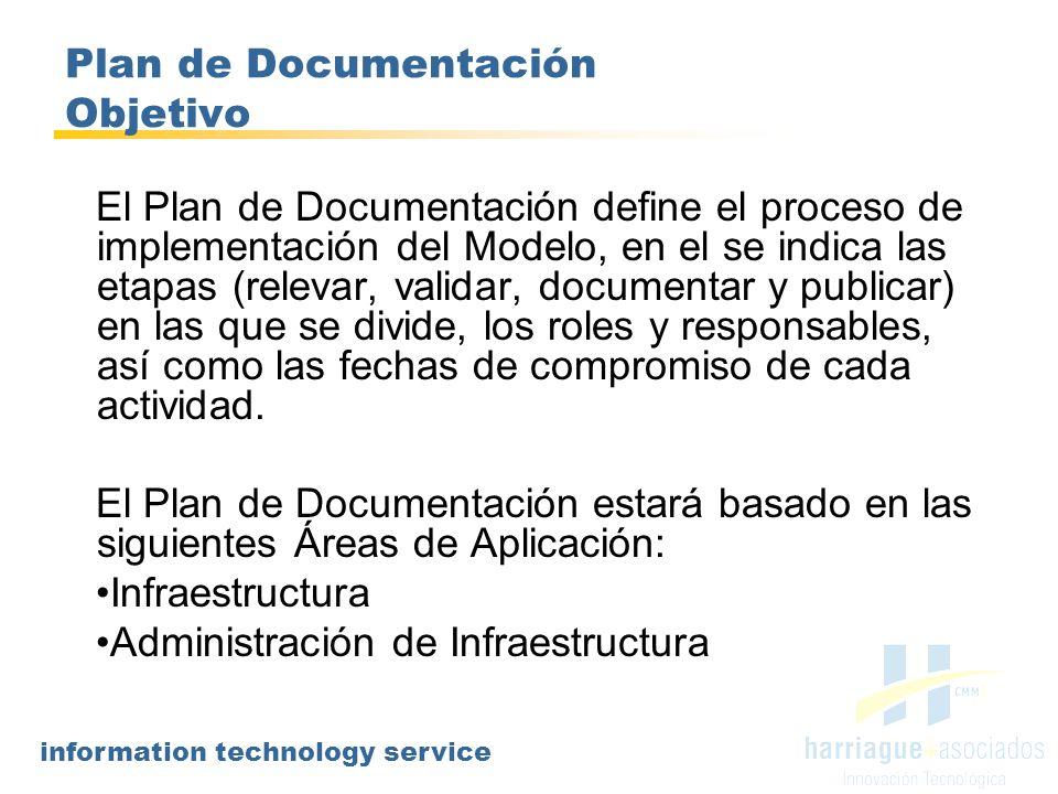 information technology service Plan de Documentación Objetivo El Plan de Documentación define el proceso de implementación del Modelo, en el se indica