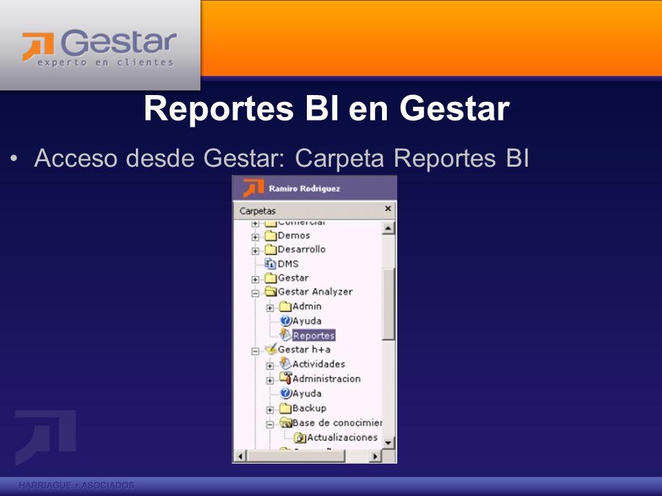Reportes BI en Gestar Acceso desde Gestar: Carpeta Reportes BI