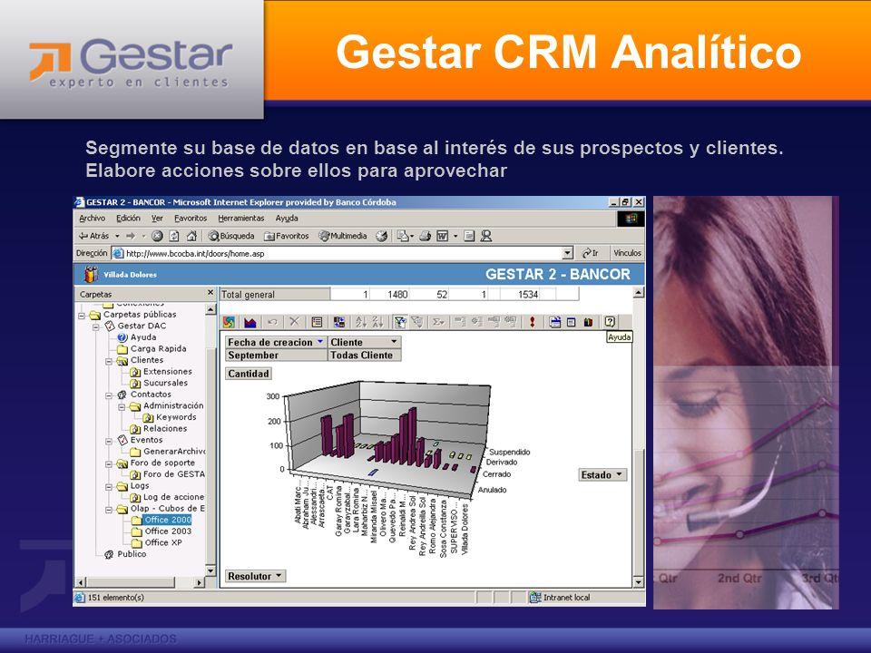 Gestar CRM Analítico Segmente su base de datos en base al interés de sus prospectos y clientes. Elabore acciones sobre ellos para aprovechar