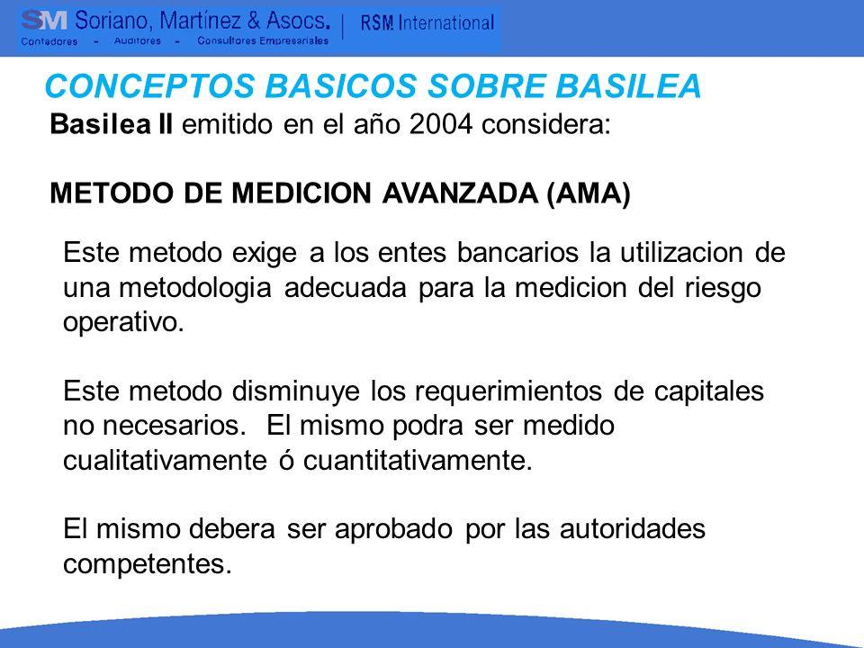 Basilea II emitido en el año 2004 considera: METODO DE MEDICION AVANZADA (AMA) CONCEPTOS BASICOS SOBRE BASILEA Este metodo exige a los entes bancarios