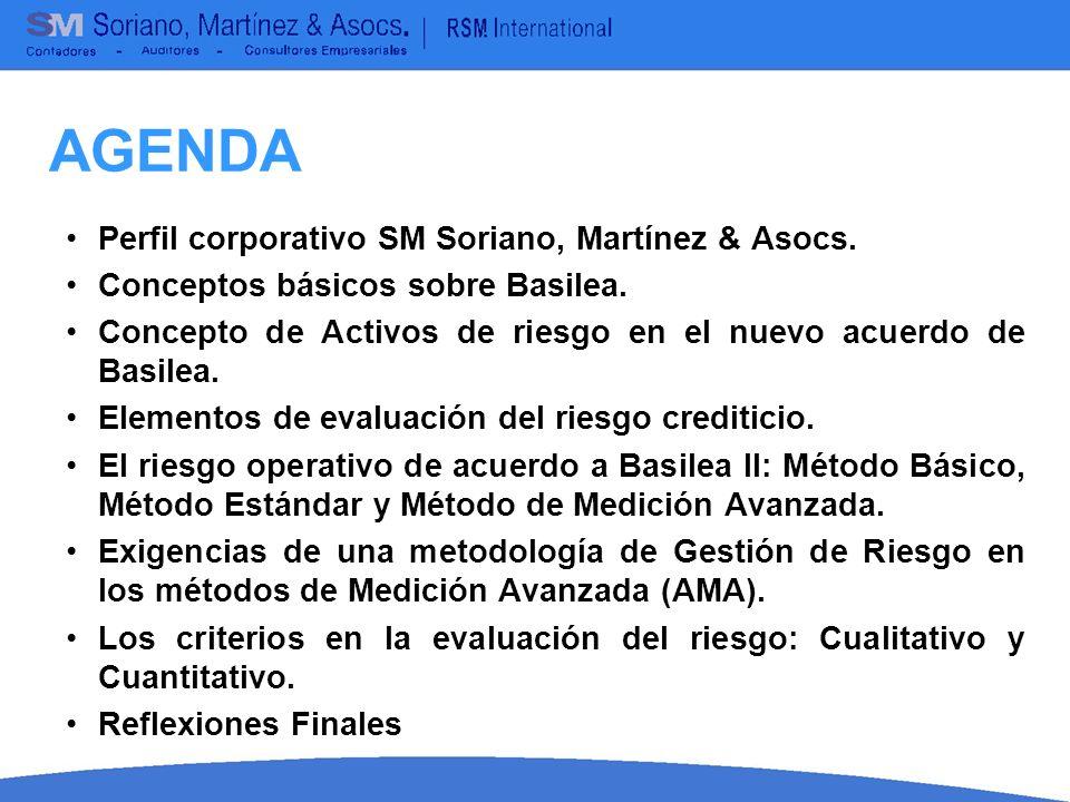 AGENDA Perfil corporativo SM Soriano, Martínez & Asocs. Conceptos básicos sobre Basilea. Concepto de Activos de riesgo en el nuevo acuerdo de Basilea.