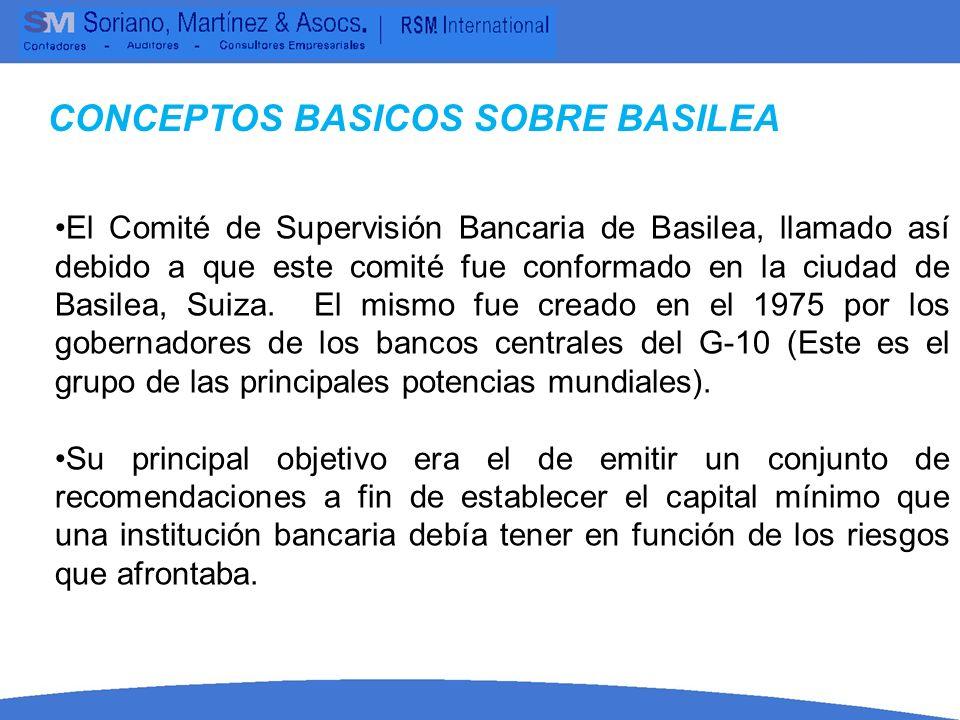 Basilea I emitido en el año 1988 consideraba: CONCEPTOS BASICOS SOBRE BASILEA FONDOS PROPIOS > 8% de los Activos de riesgo ACTIVOS DE RIESGO = RIESGO DE CREDITO RIESGO DE NEGOCIACION RIESGO CAMBIARIO ++ PRINCIPAL LIMITACION: INSENSIBILIDAD A LAS VARIACIONES DEL RIESGO