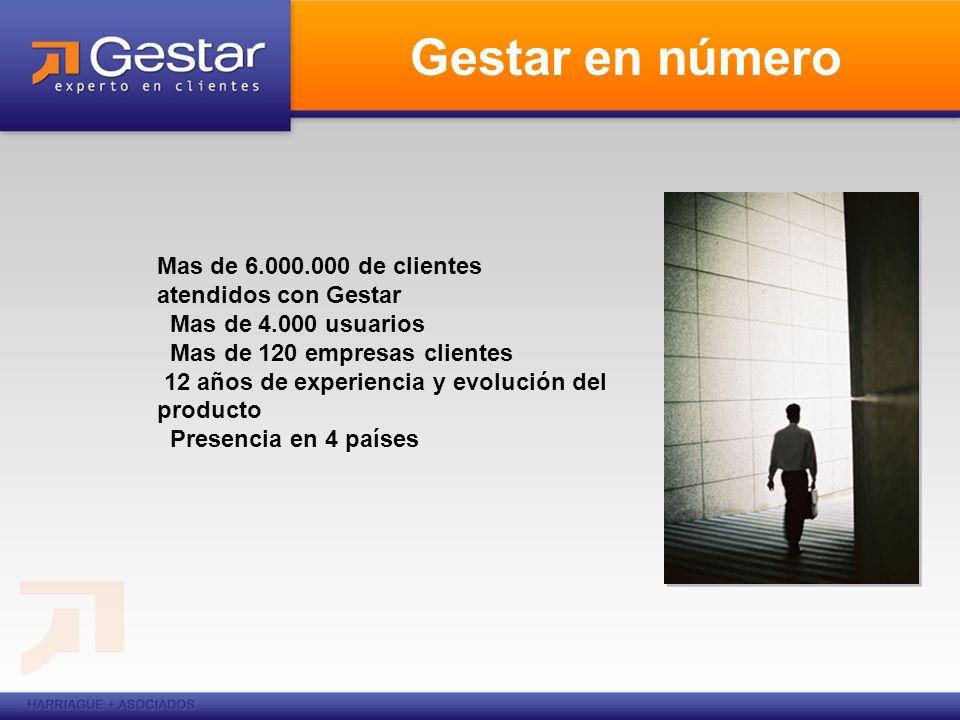 Gestar en número Mas de 6.000.000 de clientes atendidos con Gestar Mas de 4.000 usuarios Mas de 120 empresas clientes 12 años de experiencia y evolución del producto Presencia en 4 países