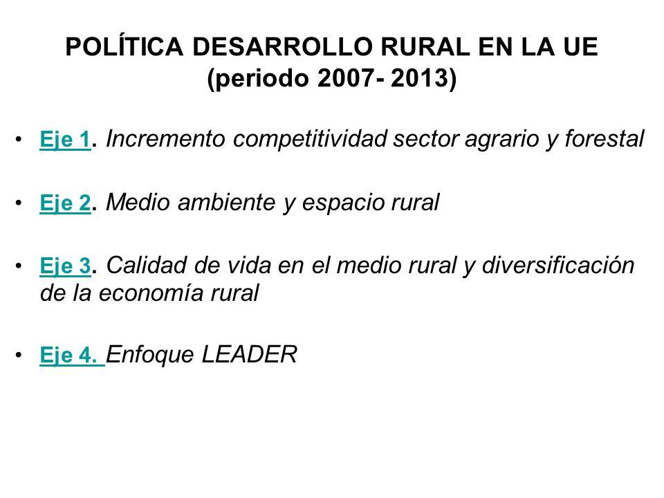 POLÍTICA DESARROLLO RURAL EN LA UE (periodo 2007- 2013) Eje 1. Incremento competitividad sector agrario y forestalEje 1 Eje 2. Medio ambiente y espaci