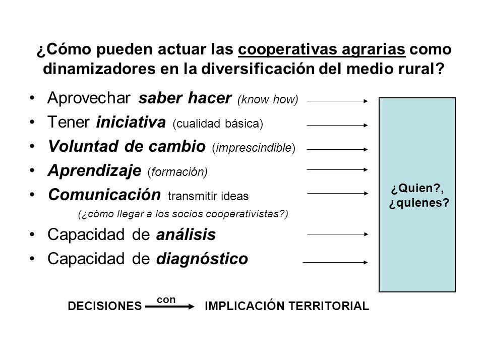 ¿Cómo pueden actuar las cooperativas agrarias como dinamizadores en la diversificación del medio rural? Aprovechar saber hacer (know how) Tener inicia