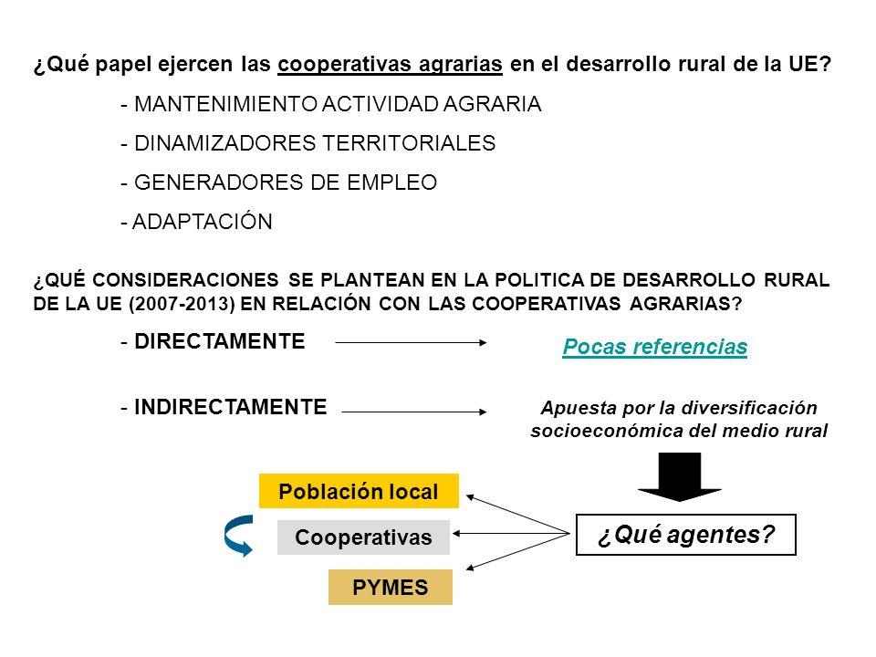 ¿Qué papel ejercen las cooperativas agrarias en el desarrollo rural de la UE? - MANTENIMIENTO ACTIVIDAD AGRARIA - DINAMIZADORES TERRITORIALES - GENERA