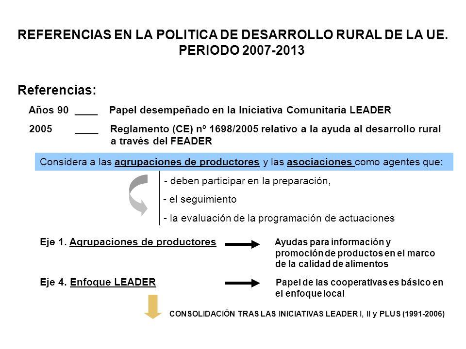 REFERENCIAS EN LA POLITICA DE DESARROLLO RURAL DE LA UE. PERIODO 2007-2013 Referencias: Años 90 ____ Papel desempeñado en la Iniciativa Comunitaria LE