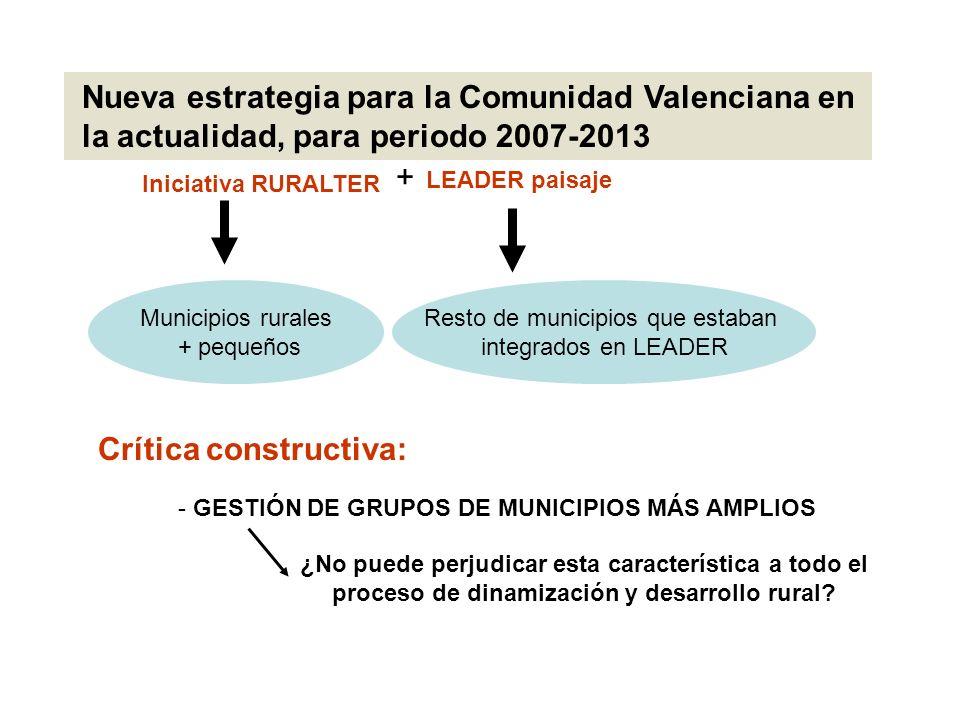 Nueva estrategia para la Comunidad Valenciana en la actualidad, para periodo 2007-2013 Iniciativa RURALTER LEADER paisaje + Municipios rurales + peque