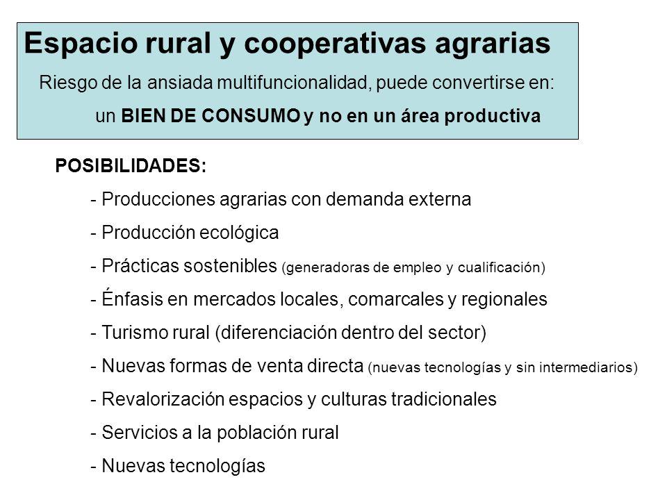 Espacio rural y cooperativas agrarias Riesgo de la ansiada multifuncionalidad, puede convertirse en: un BIEN DE CONSUMO y no en un área productiva POS