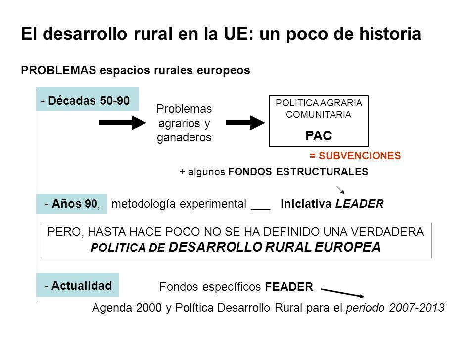 - Actualidad Agenda 2000 y Política Desarrollo Rural para el periodo 2007-2013 El desarrollo rural en la UE: un poco de historia PROBLEMAS espacios ru