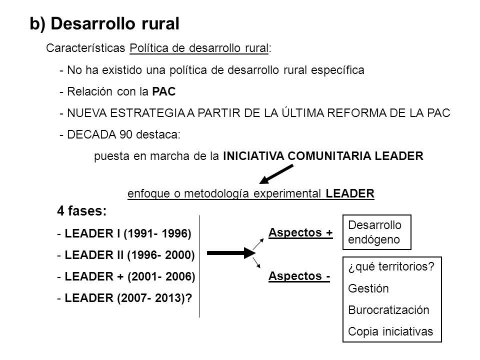 b) Desarrollo rural Características Política de desarrollo rural: - No ha existido una política de desarrollo rural específica - Relación con la PAC -