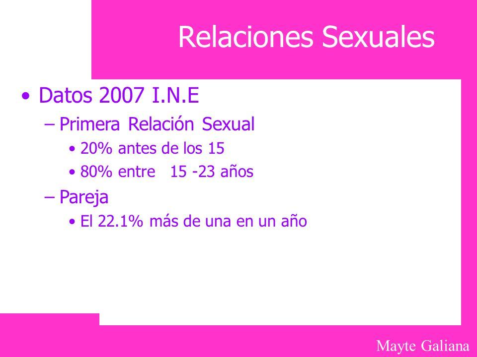 Mayte Galiana Relaciones Sexuales Datos 2007 I.N.E –Primera Relación Sexual 20% antes de los 15 80% entre 15 -23 años –Pareja El 22.1% más de una en u