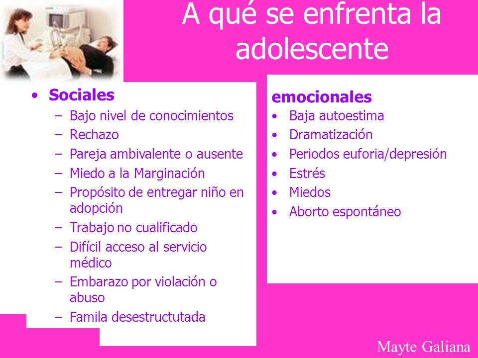 Mayte Galiana A qué se enfrenta la adolescente Sociales –Bajo nivel de conocimientos –Rechazo –Pareja ambivalente o ausente –Miedo a la Marginación –P