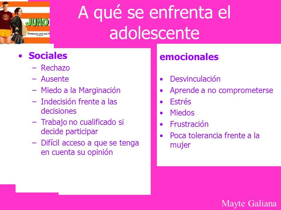Mayte Galiana A qué se enfrenta el adolescente Sociales –Rechazo –Ausente –Miedo a la Marginación –Indecisión frente a las decisiones –Trabajo no cual