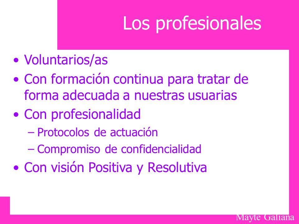 Mayte Galiana Los profesionales Voluntarios/as Con formación continua para tratar de forma adecuada a nuestras usuarias Con profesionalidad –Protocolo