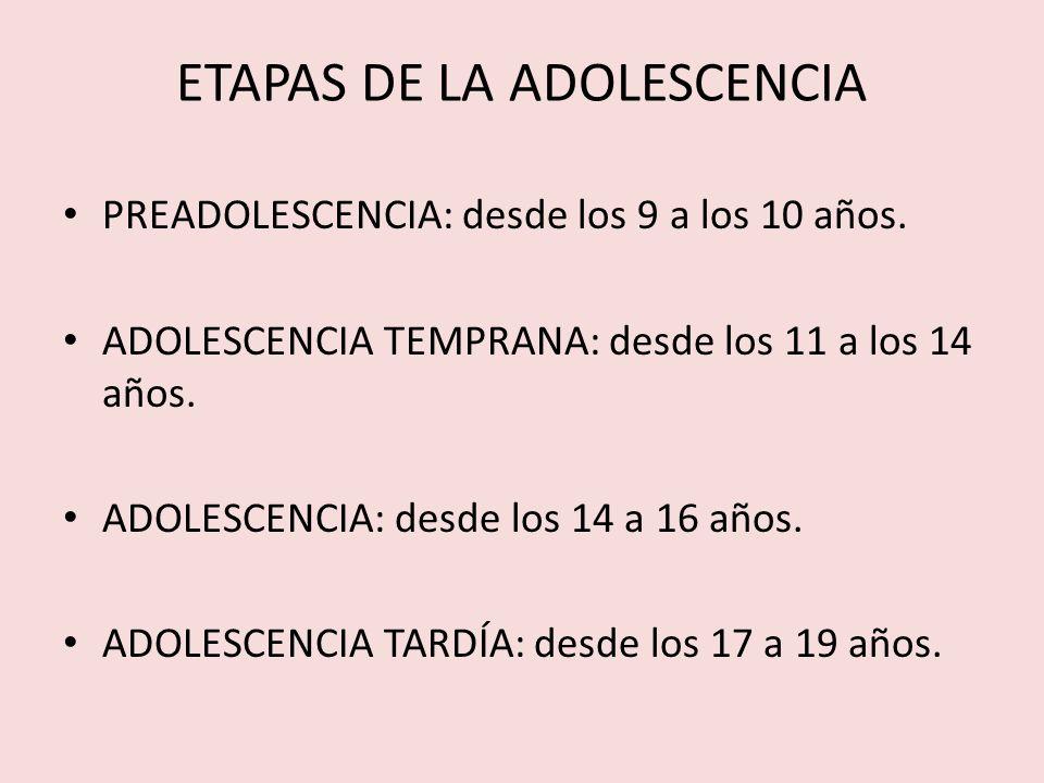 RIESGOS DEL EMBARAZO EN ADOLESCENTES Prematurez.Mayor porcentaje de cesáreas.