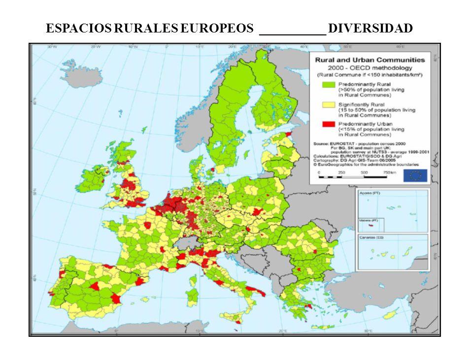 ESPACIOS RURALES EUROPEOS __________ DIVERSIDAD