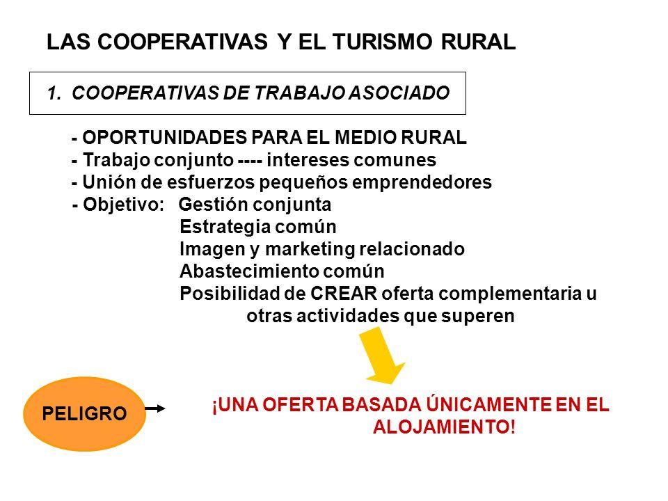 LAS COOPERATIVAS Y EL TURISMO RURAL 1.COOPERATIVAS DE TRABAJO ASOCIADO - OPORTUNIDADES PARA EL MEDIO RURAL - Trabajo conjunto ---- intereses comunes -