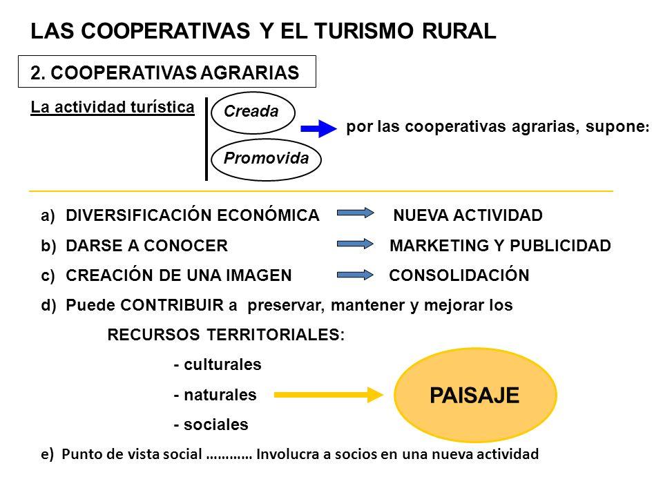 LAS COOPERATIVAS Y EL TURISMO RURAL 2. COOPERATIVAS AGRARIAS La actividad turística Creada Promovida por las cooperativas agrarias, supone : a)DIVERSI